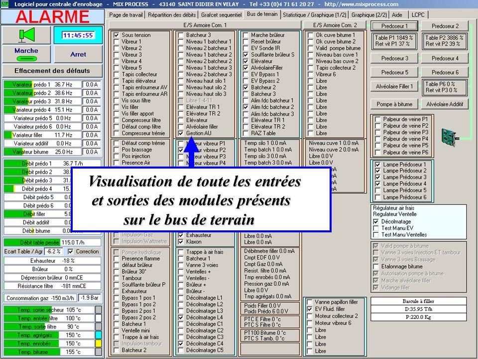 Visualisation de toute les entrées Visualisation de toute les entrées et sorties des modules présents et sorties des modules présents sur le bus de te