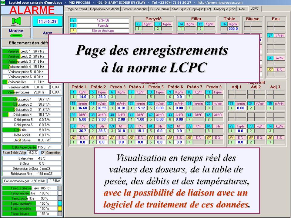Page des enregistrements Page des enregistrements à la norme LCPC à la norme LCPC Visualisation en temps réel des valeurs des doseurs, de la table de
