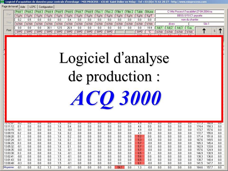 Logiciel d analyse de production : ACQ 3000