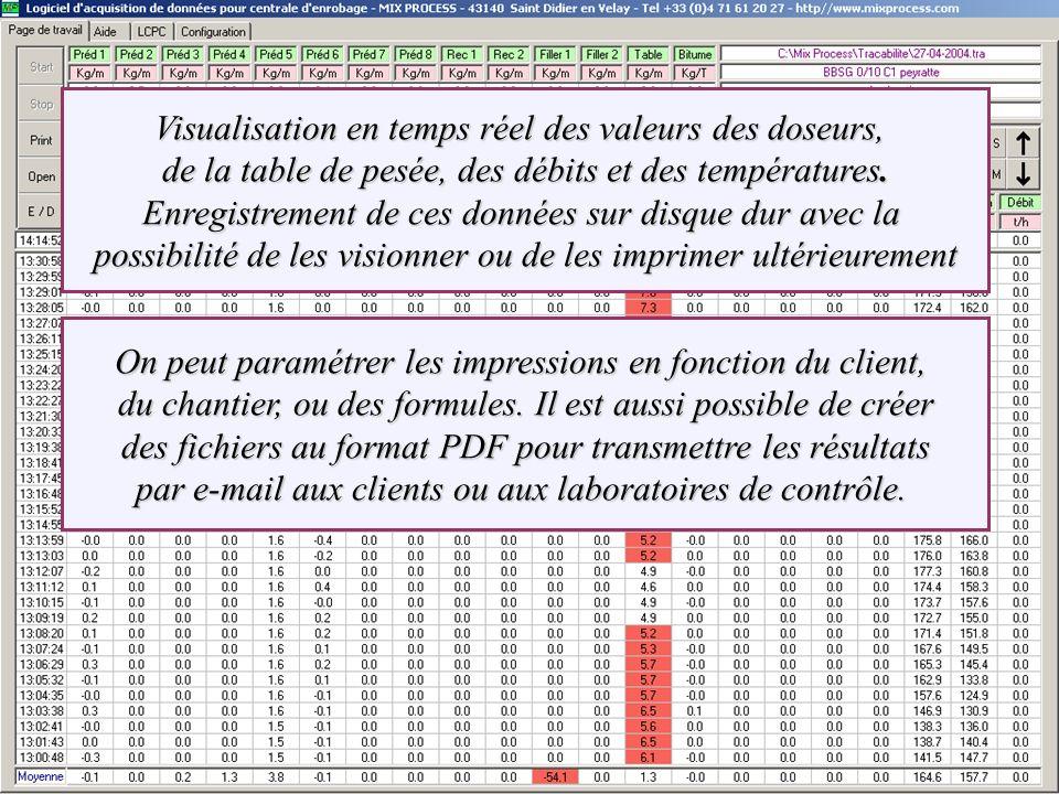 Visualisation en temps réel des valeurs des doseurs, de la table de pesée, des débits et des températures. Enregistrement de ces données sur disque du