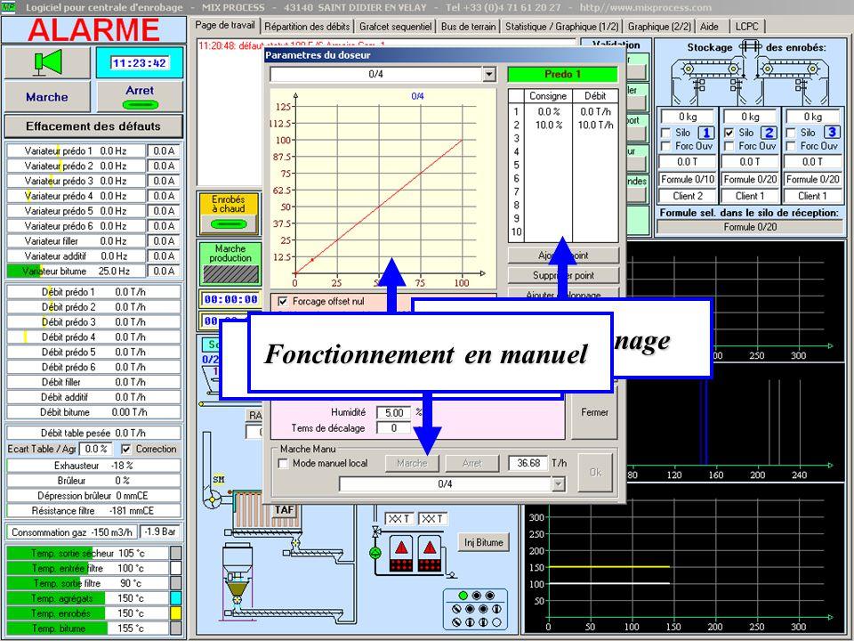 Paramètre des entrées analogiques Paramètre des entrées analogiques