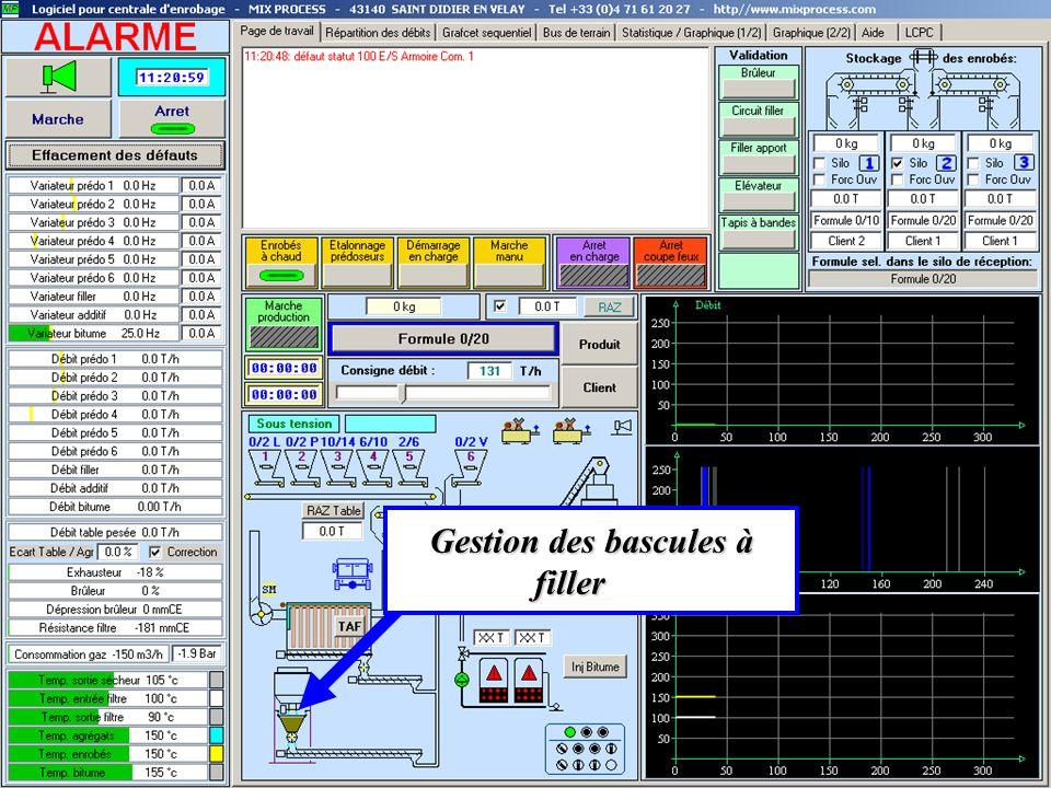 Page des enregistrements Page des enregistrements à la norme LCPC à la norme LCPC Visualisation en temps réel des valeurs des doseurs, de la table de pesée, des débits et des températures, avec la possibilité de liaison avec un logiciel de traitement de ces données.