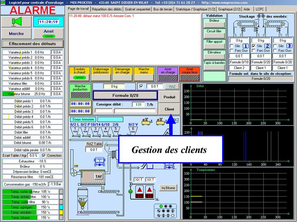 Visualisation en temps réel des valeurs des doseurs, de la table de pesée, des débits et des températures.