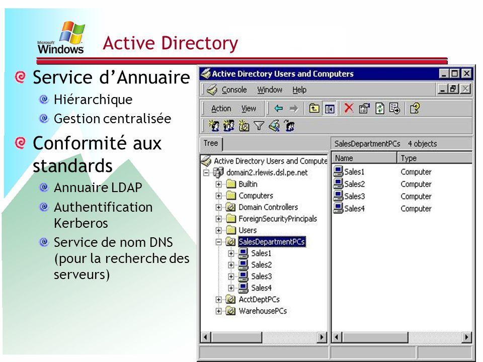 Active Directory Service dAnnuaire Hiérarchique Gestion centralisée Conformité aux standards Annuaire LDAP Authentification Kerberos Service de nom DN