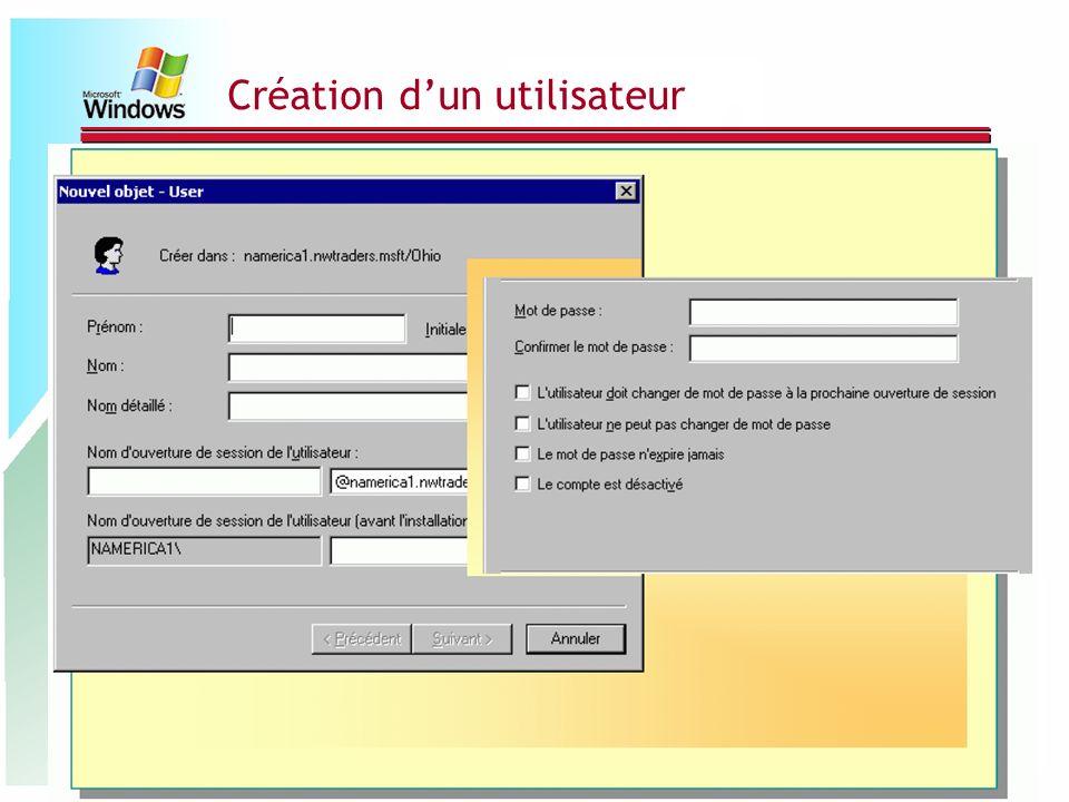 Création dun utilisateur