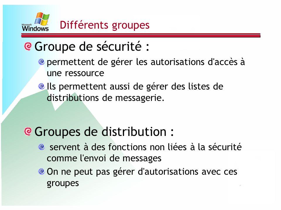 Différents groupes Groupe de sécurité : permettent de gérer les autorisations d'accès à une ressource Ils permettent aussi de gérer des listes de dist