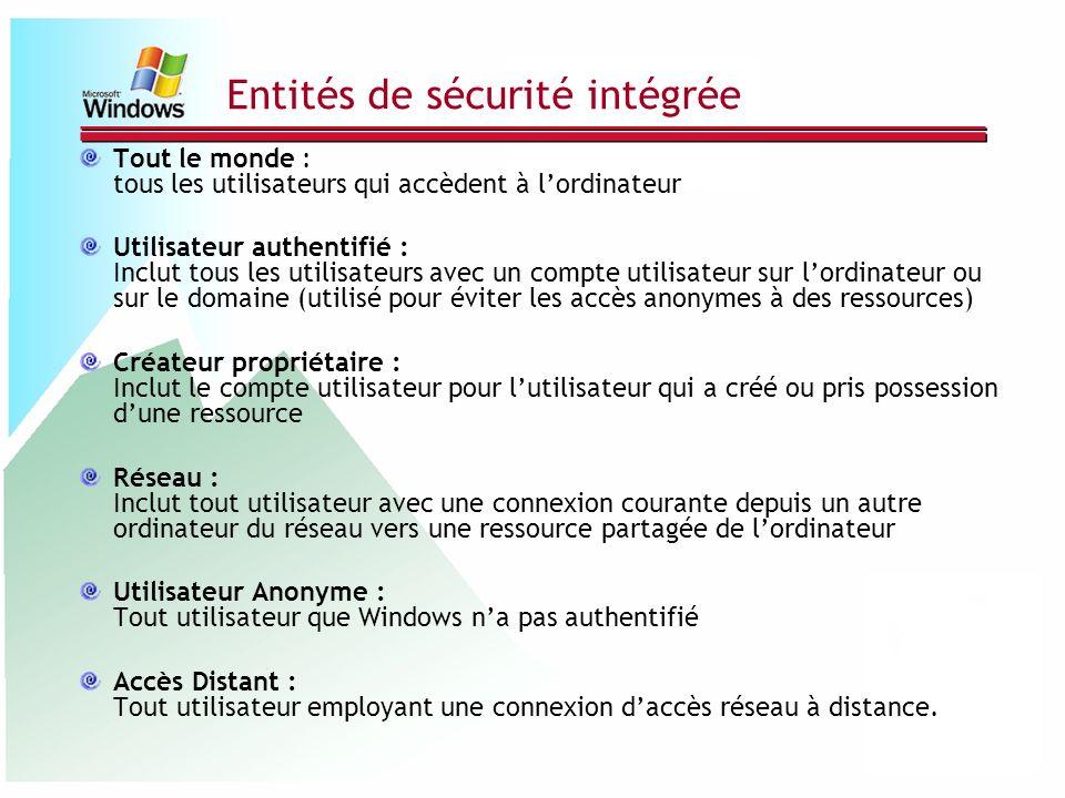 Entités de sécurité intégrée Tout le monde : tous les utilisateurs qui accèdent à lordinateur Utilisateur authentifié : Inclut tous les utilisateurs a