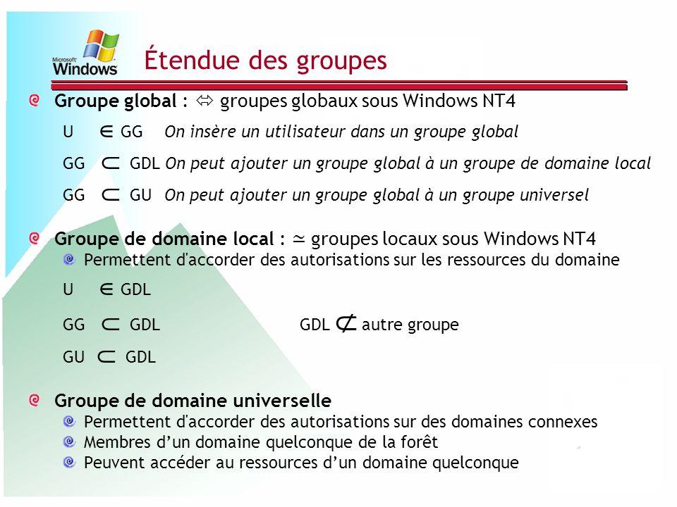 Groupe global : groupes globaux sous Windows NT4 U GGOn insère un utilisateur dans un groupe global GG GDL On peut ajouter un groupe global à un group
