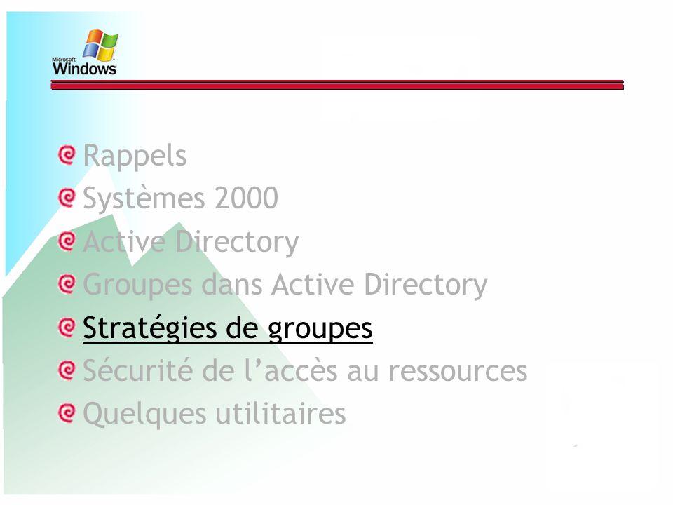 Rappels Systèmes 2000 Active Directory Groupes dans Active Directory Stratégies de groupes Sécurité de laccès au ressources Quelques utilitaires