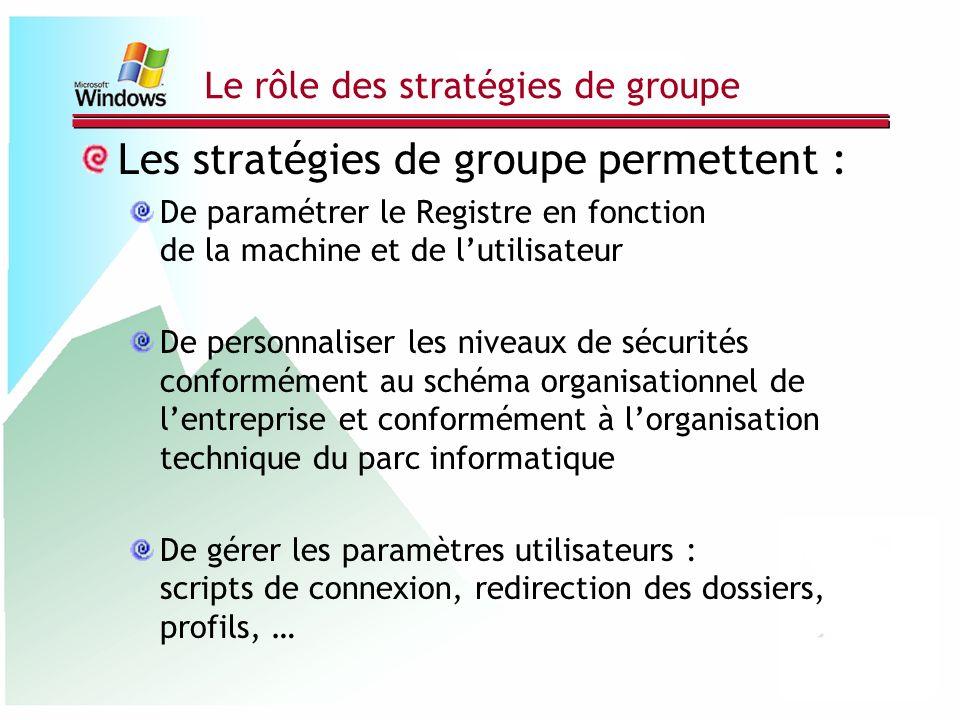 Le rôle des stratégies de groupe Les stratégies de groupe permettent : De paramétrer le Registre en fonction de la machine et de lutilisateur De perso
