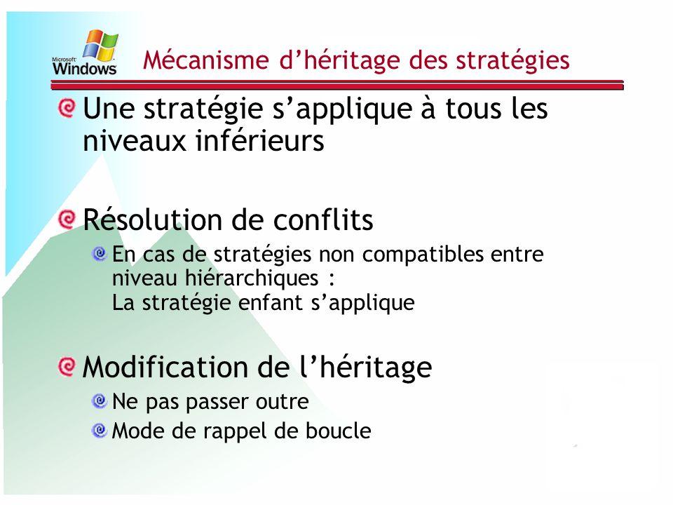 Mécanisme dhéritage des stratégies Une stratégie sapplique à tous les niveaux inférieurs Résolution de conflits En cas de stratégies non compatibles e