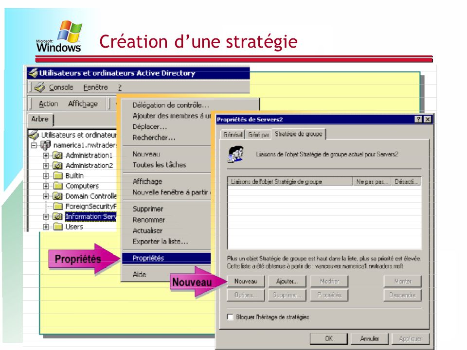 Création dune stratégie