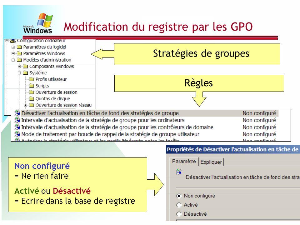 Modification du registre par les GPO Stratégies de groupes Règles Non configuré = Ne rien faire Activé ou Désactivé = Ecrire dans la base de registre