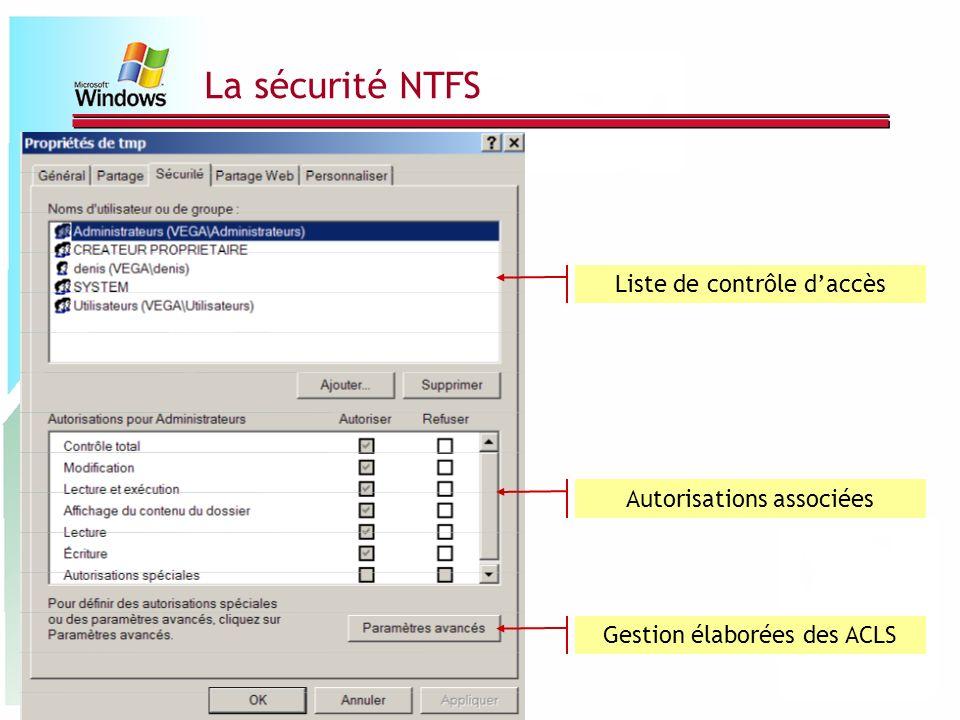 La sécurité NTFS Liste de contrôle daccès Autorisations associées Gestion élaborées des ACLS