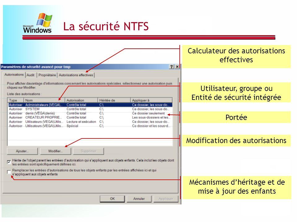 La sécurité NTFS Utilisateur, groupe ou Entité de sécurité intégrée Modification des autorisations Portée Mécanismes dhéritage et de mise à jour des e