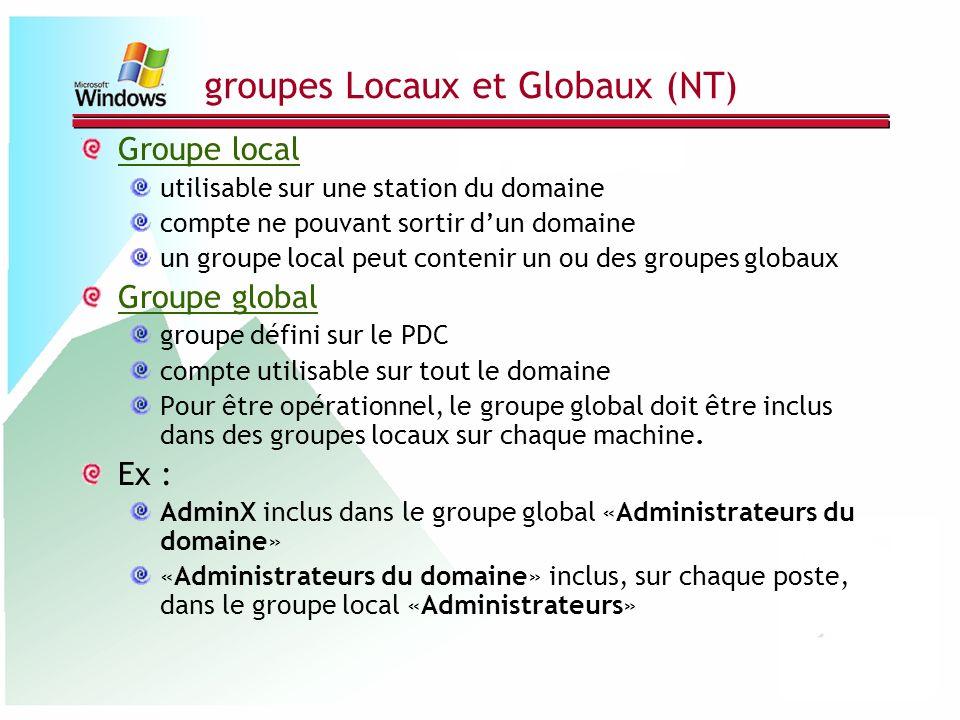 groupes Locaux et Globaux (NT) Groupe local utilisable sur une station du domaine compte ne pouvant sortir dun domaine un groupe local peut contenir u
