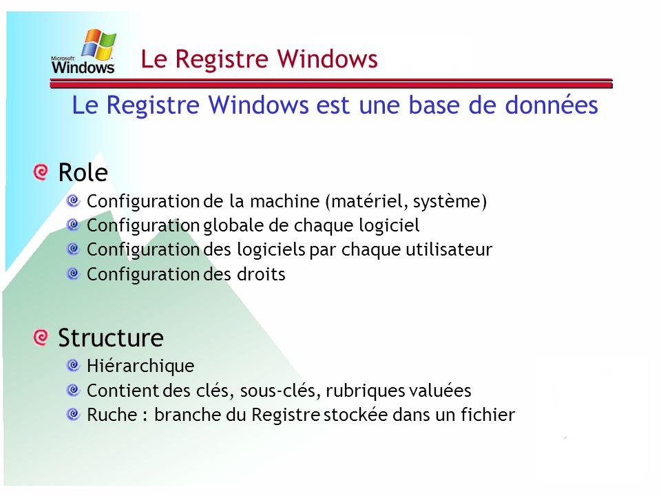 Le Registre Windows Le Registre Windows est une base de données Role Configuration de la machine (matériel, système) Configuration globale de chaque l