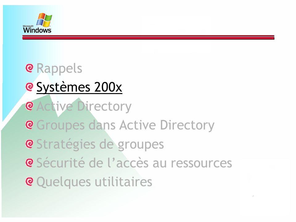 Rappels Systèmes 200x Active Directory Groupes dans Active Directory Stratégies de groupes Sécurité de laccès au ressources Quelques utilitaires