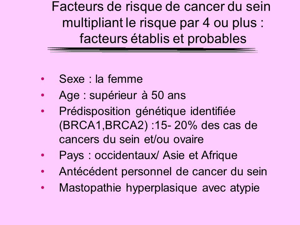 Facteurs de risque de cancer du sein multipliant le risque par 4 ou plus : facteurs établis et probables Sexe : la femme Age : supérieur à 50 ans Préd