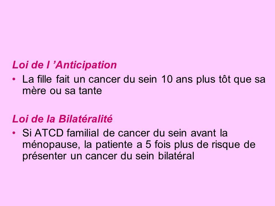 Loi de l Anticipation La fille fait un cancer du sein 10 ans plus tôt que sa mère ou sa tante Loi de la Bilatéralité Si ATCD familial de cancer du sei