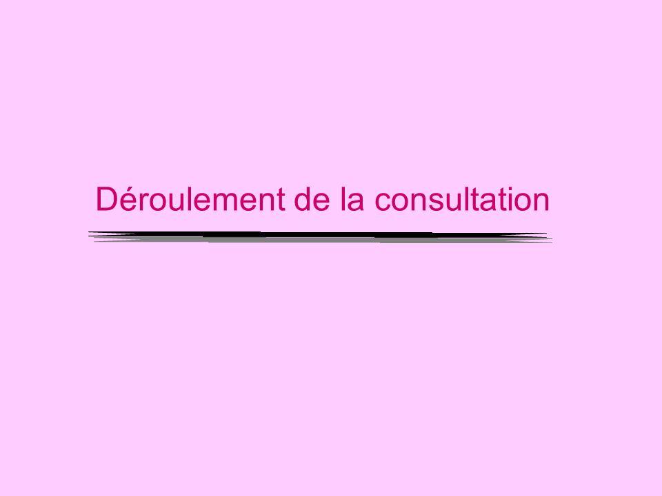 Déroulement de la consultation