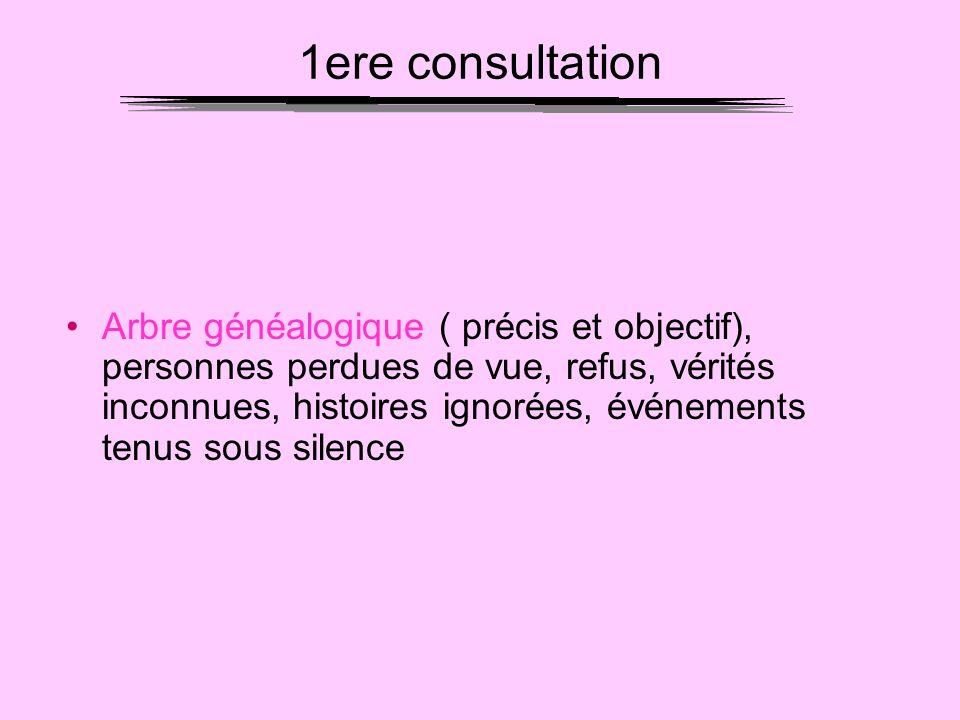 1ere consultation Arbre généalogique ( précis et objectif), personnes perdues de vue, refus, vérités inconnues, histoires ignorées, événements tenus s