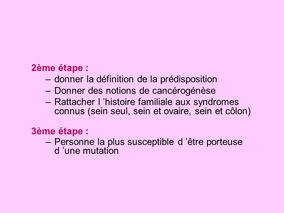2ème étape : –donner la définition de la prédisposition –Donner des notions de cancérogénèse –Rattacher l histoire familiale aux syndromes connus (sei
