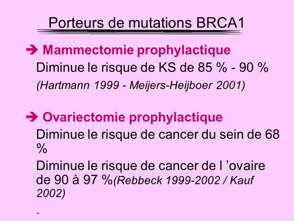 Porteurs de mutations BRCA1 Mammectomie prophylactique Diminue le risque de KS de 85 % - 90 % (Hartmann 1999 - Meijers-Heijboer 2001) Ovariectomie pro