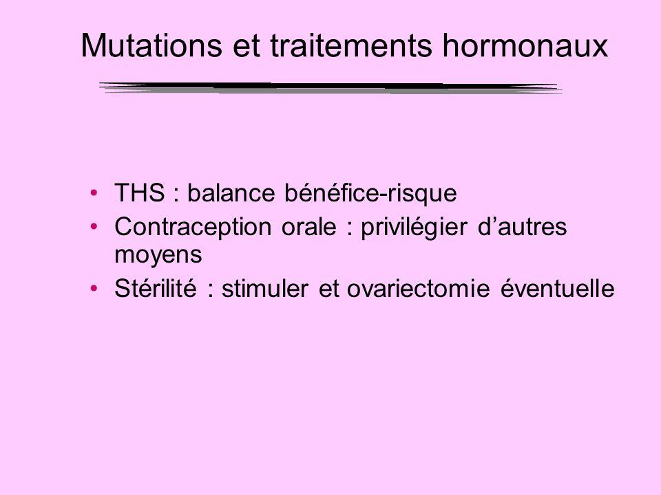 Mutations et traitements hormonaux THS : balance bénéfice-risque Contraception orale : privilégier dautres moyens Stérilité : stimuler et ovariectomie