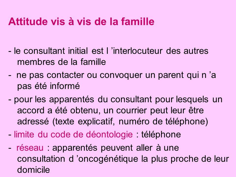 Attitude vis à vis de la famille - le consultant initial est l interlocuteur des autres membres de la famille - ne pas contacter ou convoquer un paren
