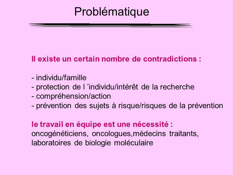 Problématique Il existe un certain nombre de contradictions : - individu/famille - protection de l individu/intérêt de la recherche - compréhension/ac