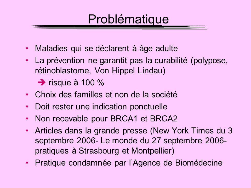 Problématique Maladies qui se déclarent à âge adulte La prévention ne garantit pas la curabilité (polypose, rétinoblastome, Von Hippel Lindau) risque