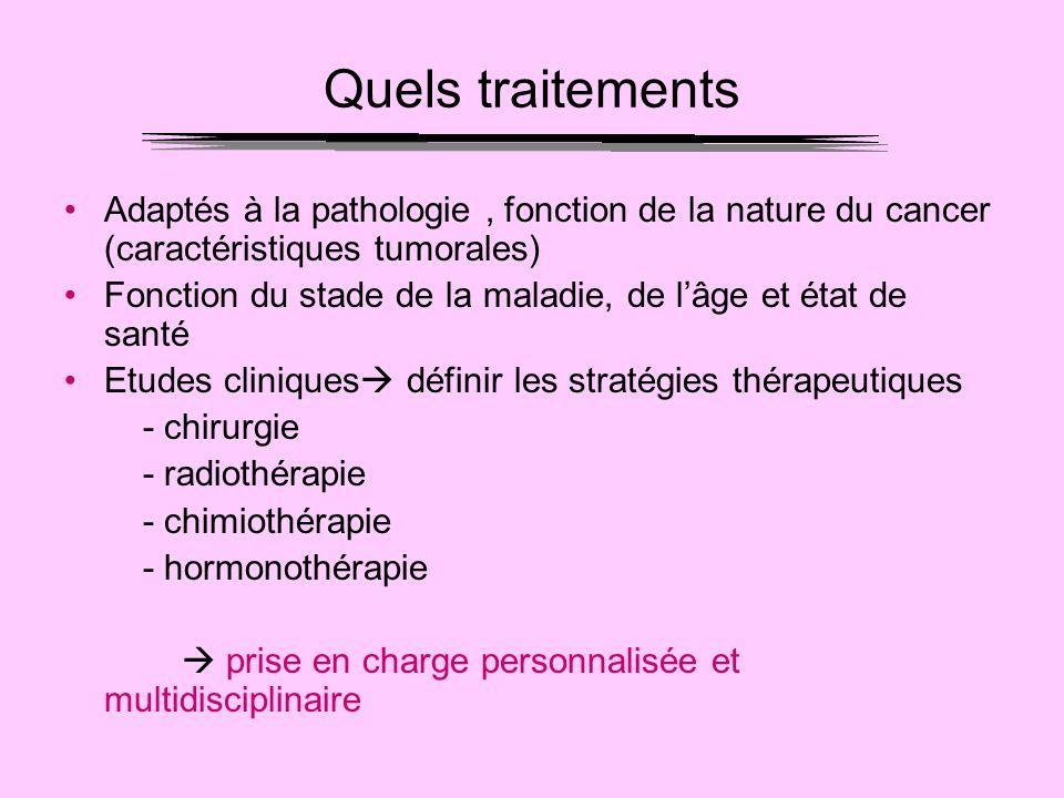 Quels traitements Adaptés à la pathologie, fonction de la nature du cancer (caractéristiques tumorales) Fonction du stade de la maladie, de lâge et ét