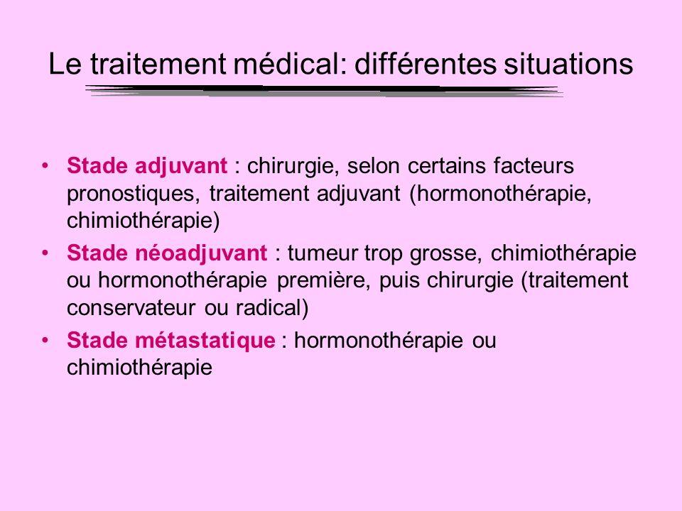 Le traitement médical: différentes situations Stade adjuvant : chirurgie, selon certains facteurs pronostiques, traitement adjuvant (hormonothérapie,