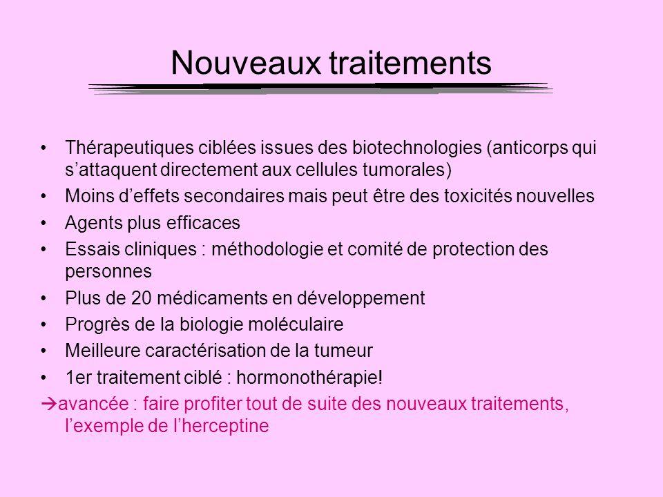 Nouveaux traitements Thérapeutiques ciblées issues des biotechnologies (anticorps qui sattaquent directement aux cellules tumorales) Moins deffets sec