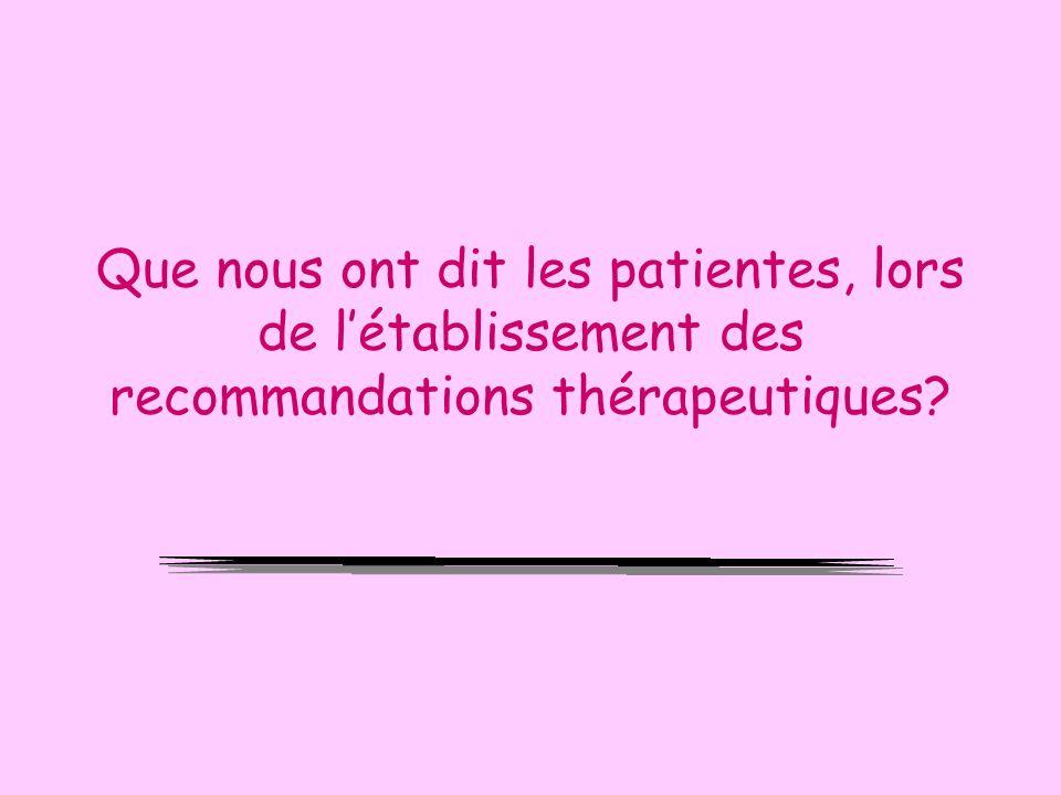 Que nous ont dit les patientes, lors de létablissement des recommandations thérapeutiques?