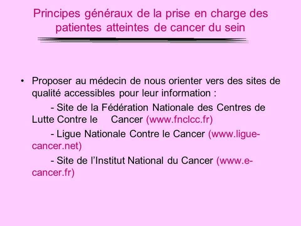 Principes généraux de la prise en charge des patientes atteintes de cancer du sein Proposer au médecin de nous orienter vers des sites de qualité acce
