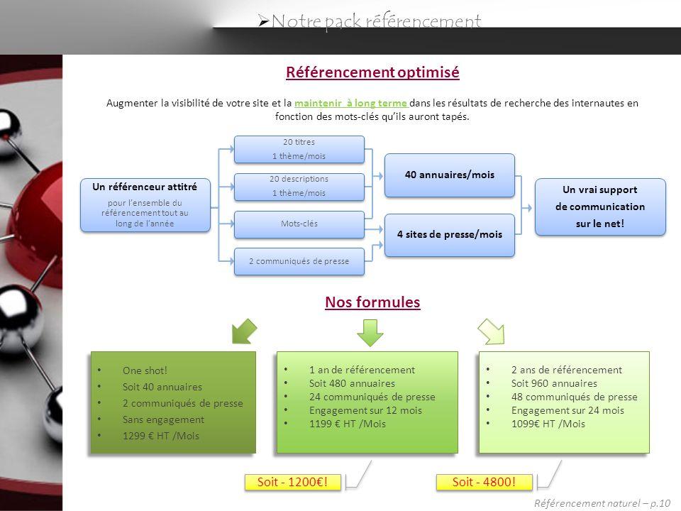 Référencement naturel – Fin Contact: Site web: http://www.allomonsite.com E-mail: contact@allomonsite.com Tel :01 34 38 11 22http://www.allomonsite.comcontact@allomonsite.com Contact: Site web: http://www.allomonsite.com E-mail: contact@allomonsite.com Tel :01 34 38 11 22http://www.allomonsite.comcontact@allomonsite.com