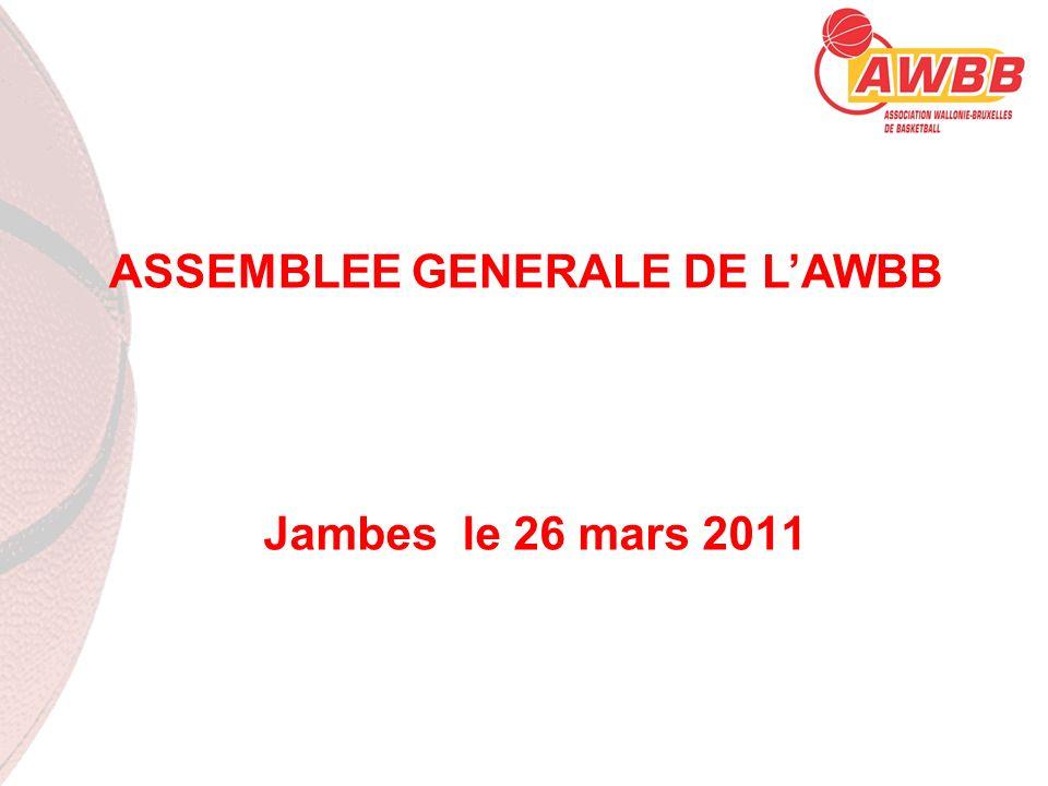LICENCES COLECTIVES 2010 - 2011Montant en cas de montée Montant à payer D 2 PROVINCIALE messieurs 786.7 2.620,24 786.7 D 2 REGIONALE DAMES 1834.16 3.668,33 1834.16 NATIONALE 3 MESSIEURS7.860.7114.673,32 7.860.71 26 mars 2011Assemblée générale de l AWBB42
