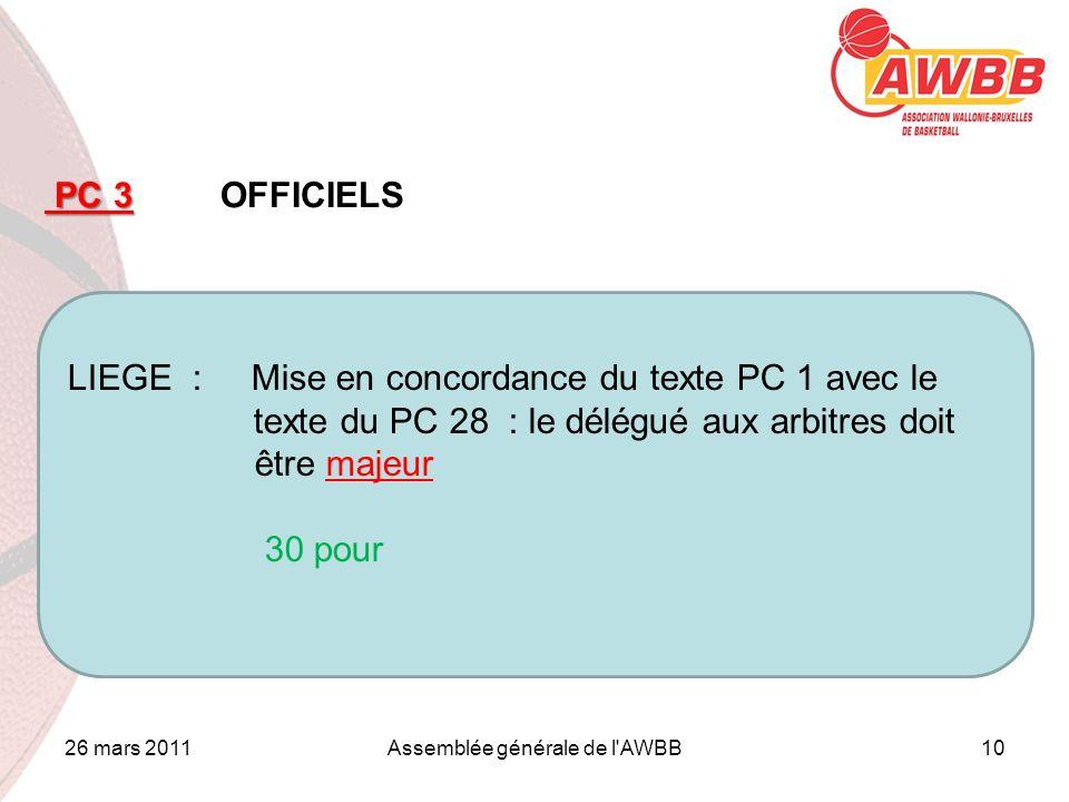 26 mars 2011Assemblée générale de l AWBB10 ORDRE DU JOUR PC 3 PC 3 OFFICIELS LIEGE : Mise en concordance du texte PC 1 avec le texte du PC 28 : le délégué aux arbitres doit être majeur 30 pour