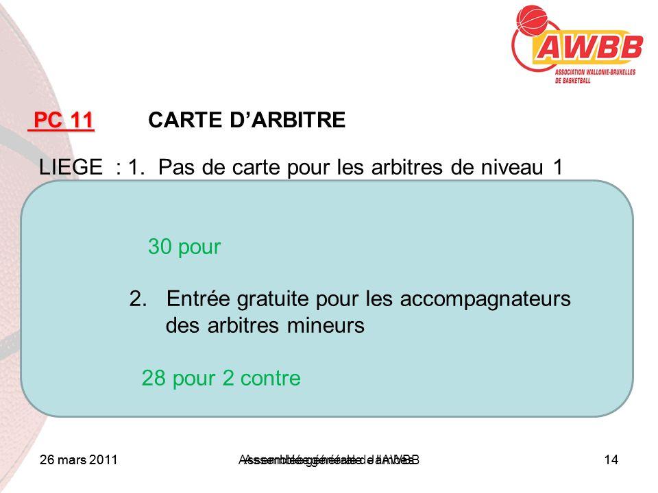 26 mars 2011Assemblée générale Jambes14 ORDRE DU JOUR PC 11 PC 11 CARTE DARBITRE LIEGE : 1. Pas de carte pour les arbitres de niveau 1 30 pour 2. Entr