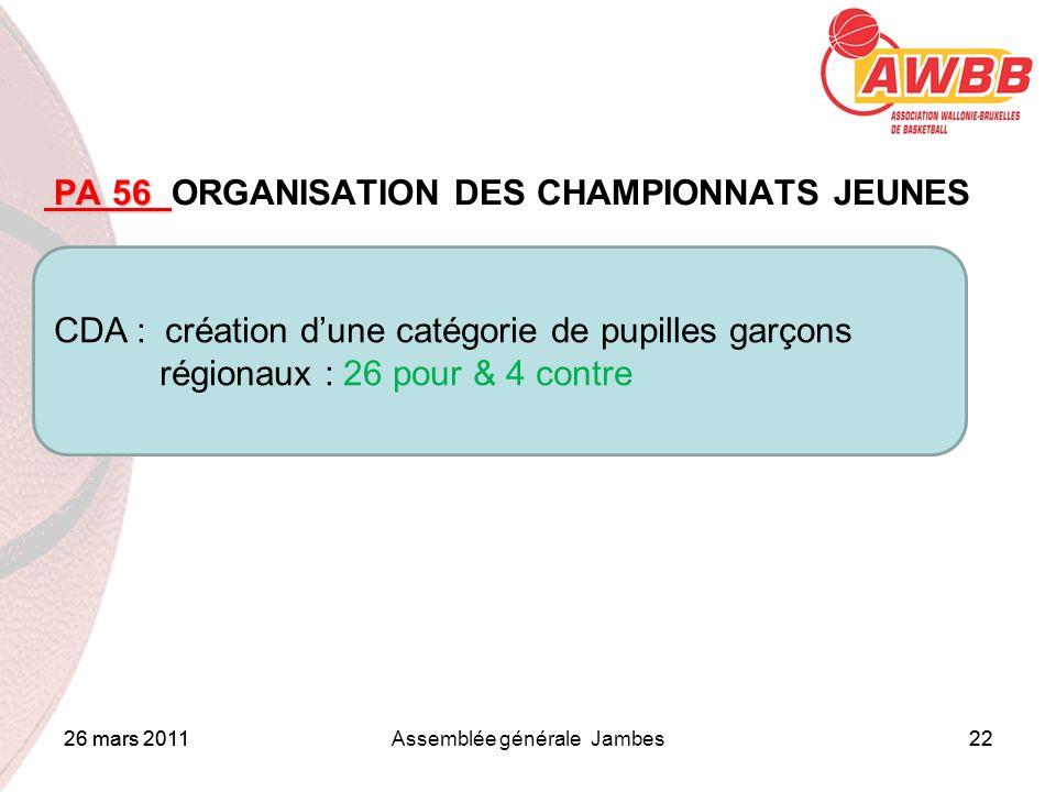 26 mars 2011Assemblée générale Jambes22 ORDRE DU JOUR PA 56 PA 56 ORGANISATION DES CHAMPIONNATS JEUNES CDA : création dune catégorie de pupilles garçons régionaux : 26 pour & 4 contre 26 mars 201122