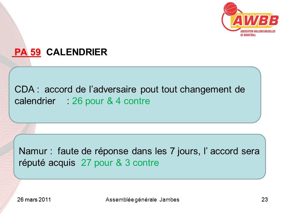 26 mars 2011Assemblée générale Jambes23 ORDRE DU JOUR PA 59 PA 59 CALENDRIER CDA : accord de ladversaire pout tout changement de calendrier : 26 pour & 4 contre Namur : faute de réponse dans les 7 jours, l accord sera réputé acquis 27 pour & 3 contre 26 mars 201123