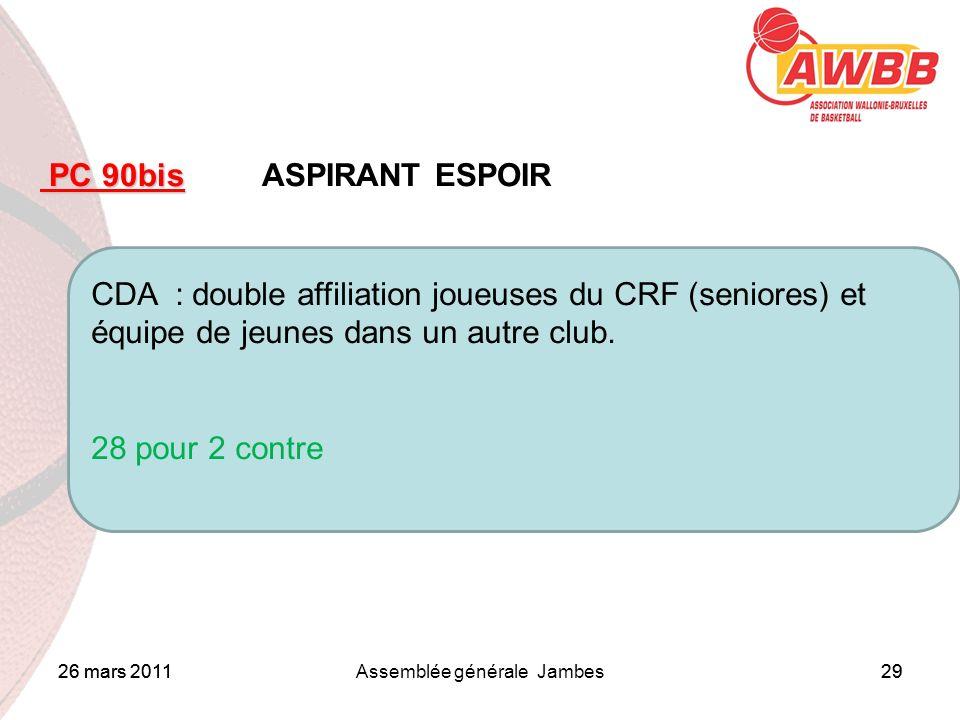 26 mars 2011Assemblée générale Jambes29 ORDRE DU JOUR PC 90bis PC 90bis ASPIRANT ESPOIR CDA : double affiliation joueuses du CRF (seniores) et équipe