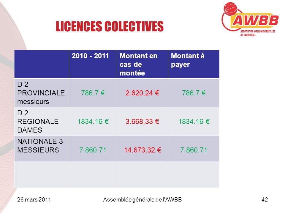 LICENCES COLECTIVES 2010 - 2011Montant en cas de montée Montant à payer D 2 PROVINCIALE messieurs 786.7 2.620,24 786.7 D 2 REGIONALE DAMES 1834.16 3.6