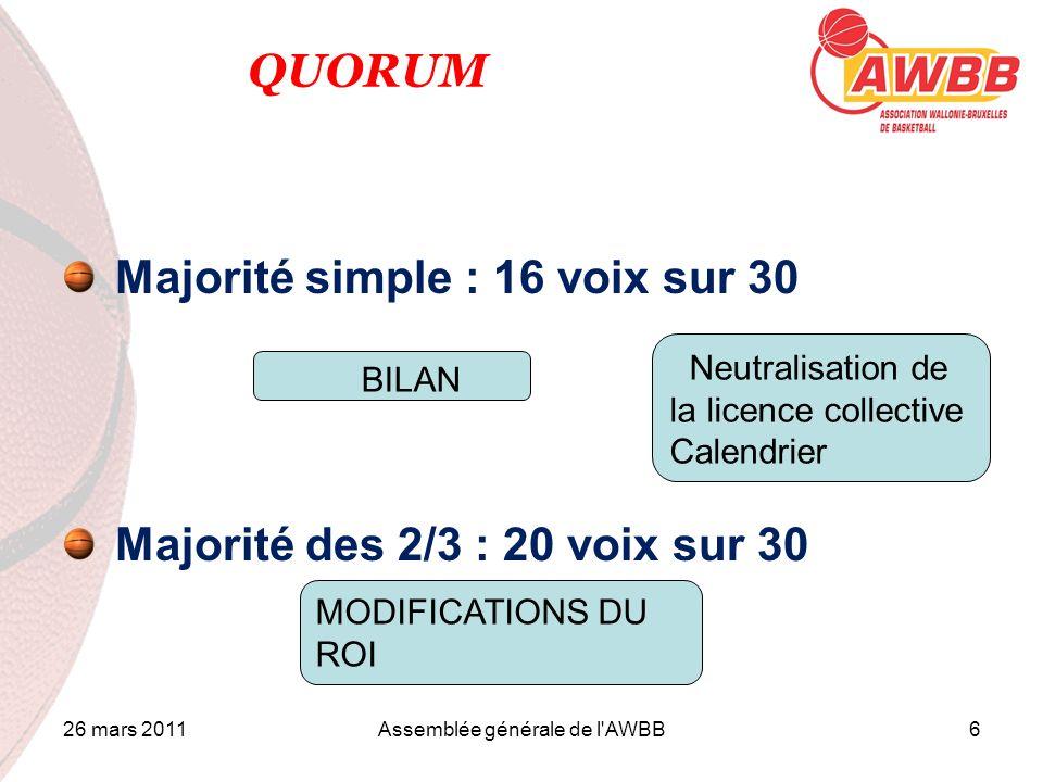 26 mars 2011Assemblée générale de l AWBB6 Majorité simple : 16 voix sur 30 Majorité des 2/3 : 20 voix sur 30 PQUORUM otal BILAN MODIFICATIONS DU ROI Neutralisation de la licence collective Calendrier
