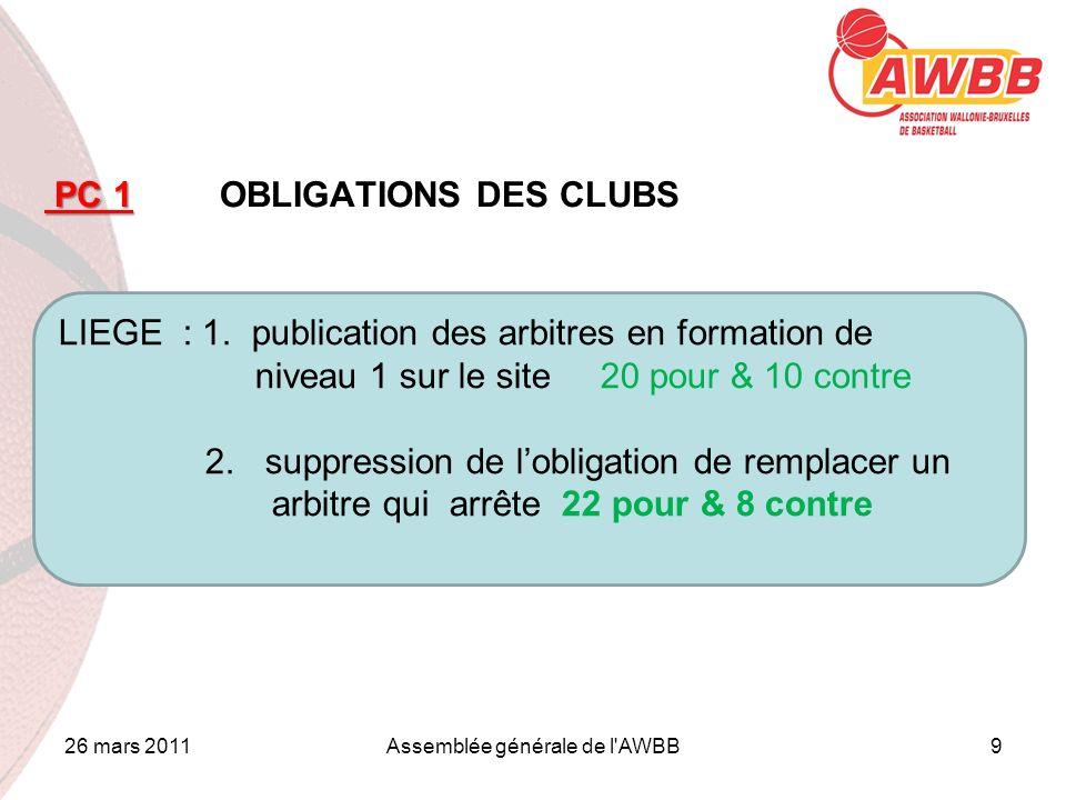 26 mars 2011Assemblée générale de l'AWBB9 ORDRE DU JOUR PC 1 PC 1 OBLIGATIONS DES CLUBS LIEGE : 1. publication des arbitres en formation de niveau 1 s