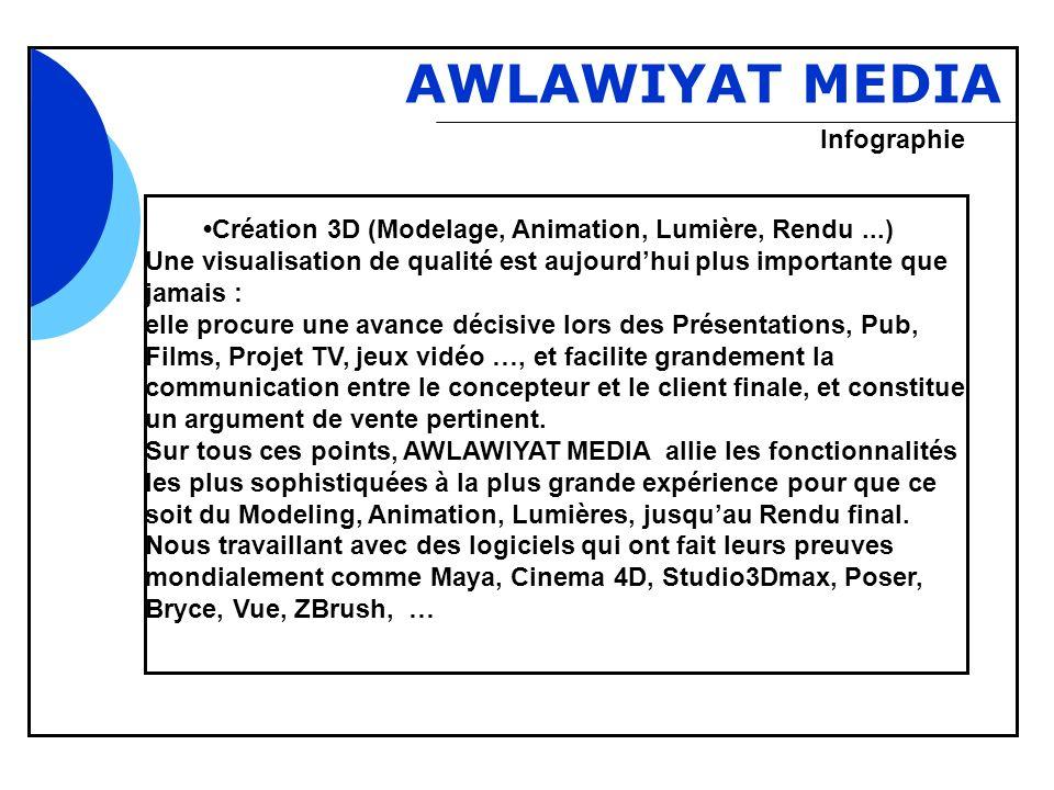Bbb AWLAWIYAT MEDIA Création 3D (Modelage, Animation, Lumière, Rendu...) Une visualisation de qualité est aujourdhui plus importante que jamais : elle
