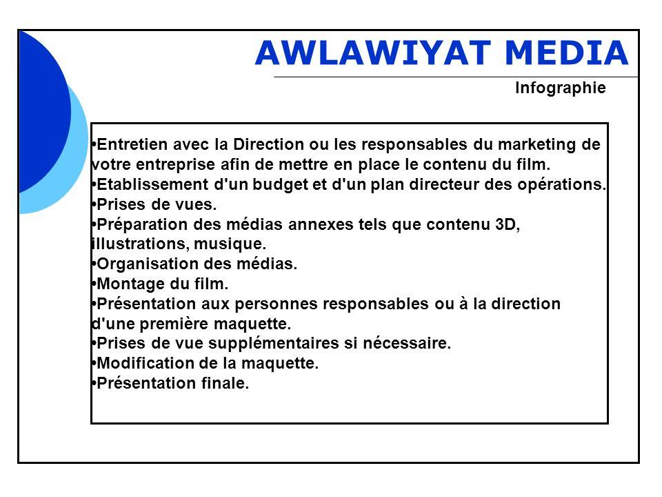 Bbb AWLAWIYAT MEDIA Entretien avec la Direction ou les responsables du marketing de votre entreprise afin de mettre en place le contenu du film. Etabl