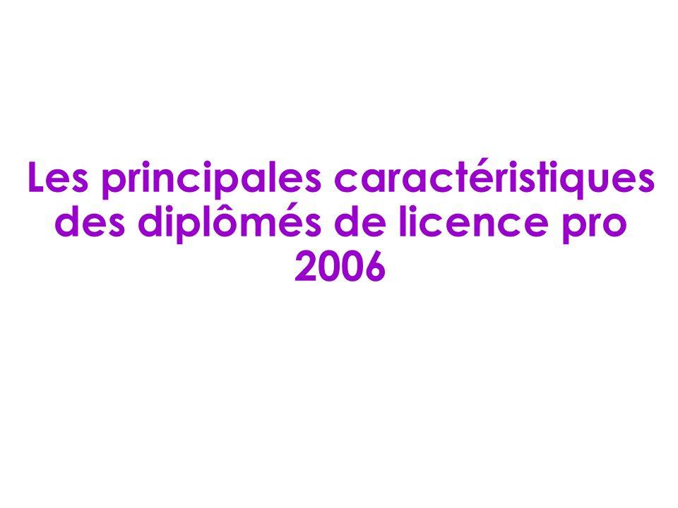 Les principales caractéristiques des diplômés de licence pro 2006